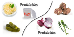 Probiotic-and-Prebiotic-Foods